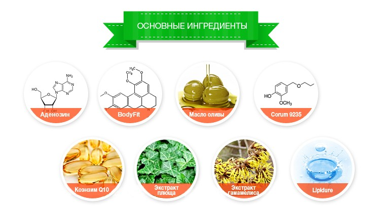 ingredients {focus_keyword} Маска для подтяжки контура лица RUBELLI Beauty Face, 7шт ingredients