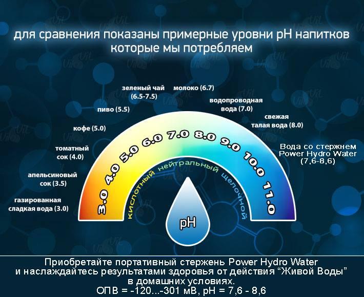 pH-produktov {focus_keyword} Магниевый стержень Power Hydro Water для щелочной воды с активным водородом. Япония pH produktov