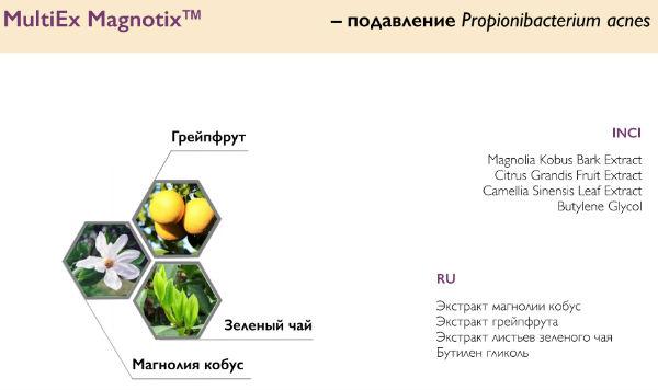 Multi Ex Magnotix {focus_keyword} Cыворотка Pro You Wrinkle BTX Ampoule с эффектом ботулотоксина 8 мл + мезороллер 0.5мм Multi Ex Magnotix